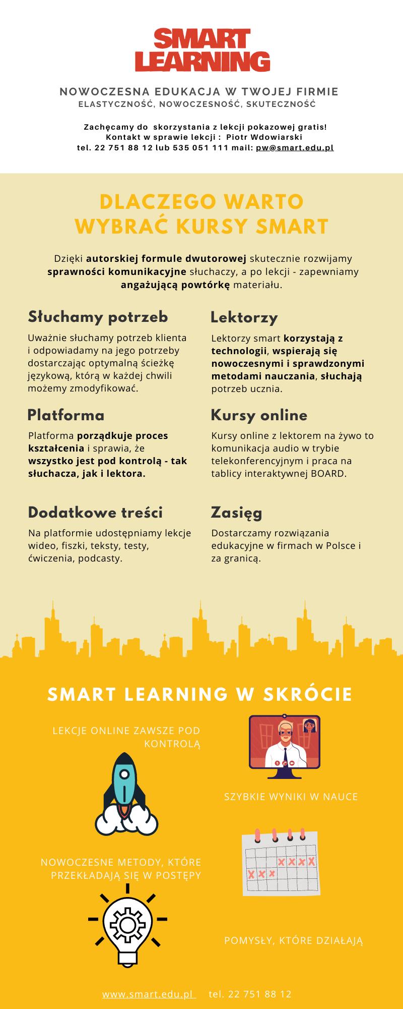 kursy językowe dla firm 1